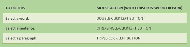 Mouse Shortcuts