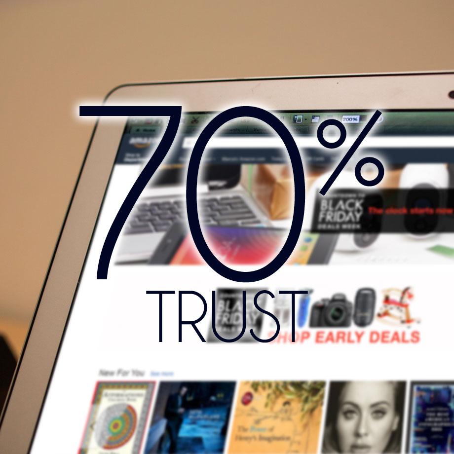 70% Trust website content