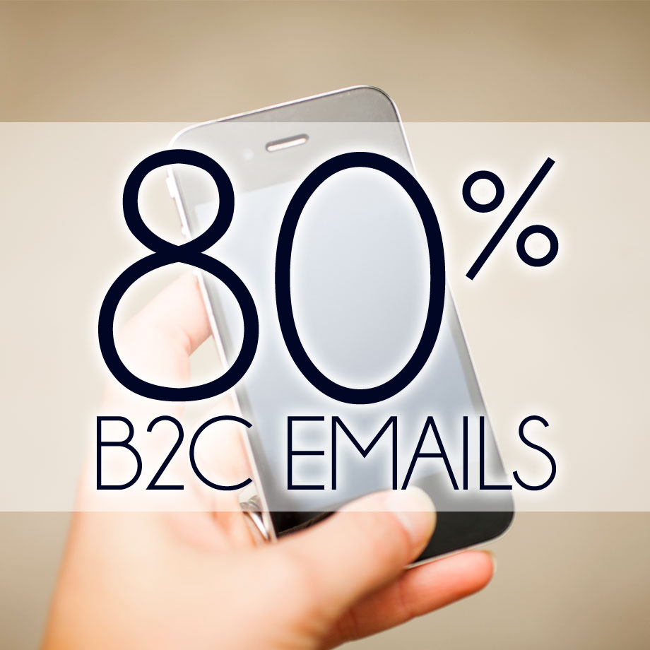 80% of B2C emails are expected to be opened on a MOBILE device by 2018
